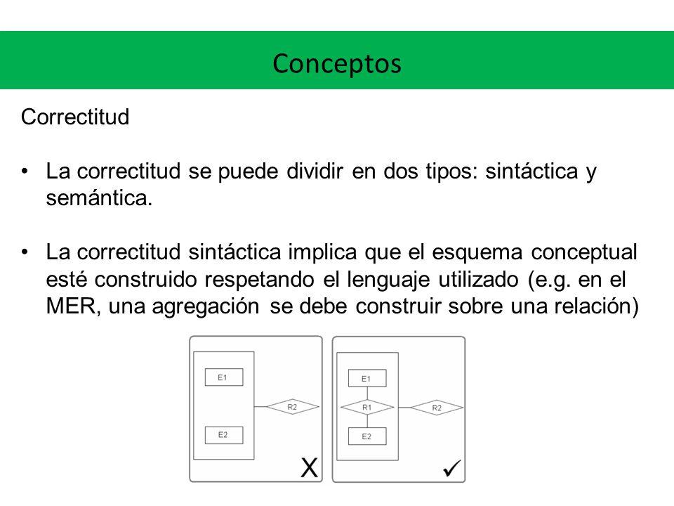 Conceptos Correctitud