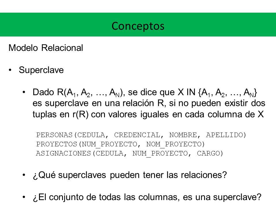 Conceptos Modelo Relacional Superclave