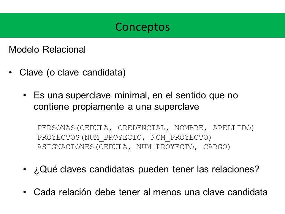 Conceptos Modelo Relacional Clave (o clave candidata)