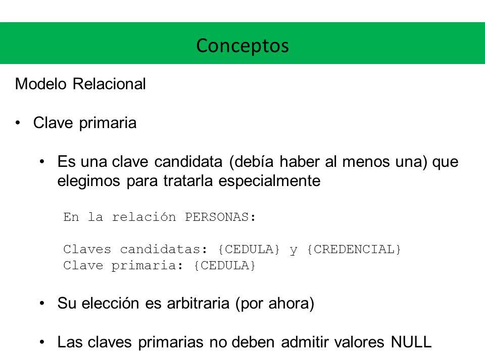 Conceptos Modelo Relacional Clave primaria