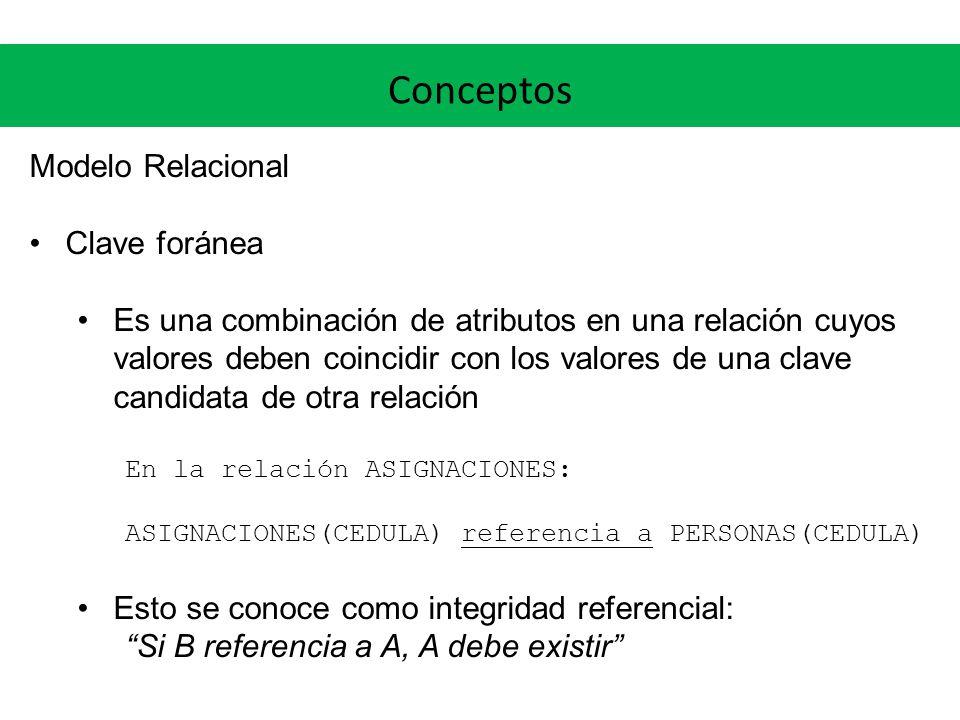 Conceptos Modelo Relacional Clave foránea