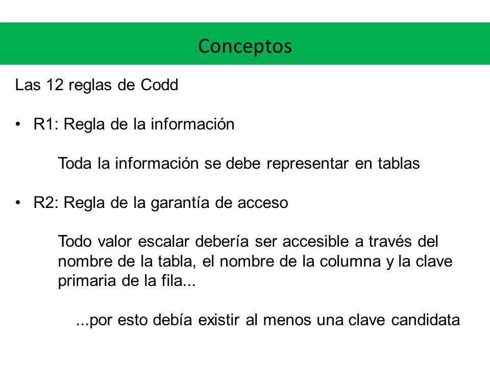 Conceptos Las 12 reglas de Codd R1: Regla de la información