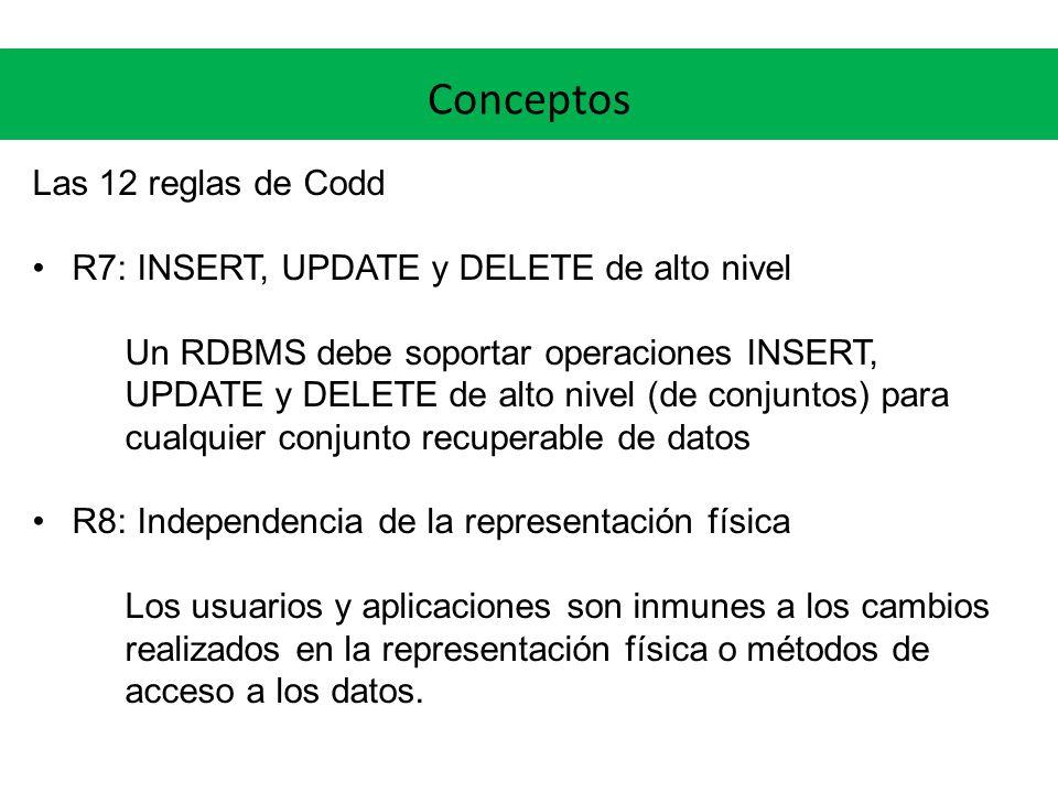 Conceptos Las 12 reglas de Codd
