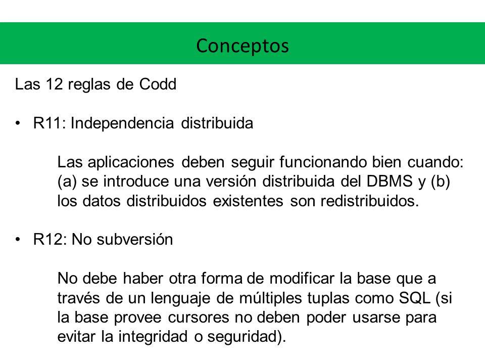 Conceptos Las 12 reglas de Codd R11: Independencia distribuida