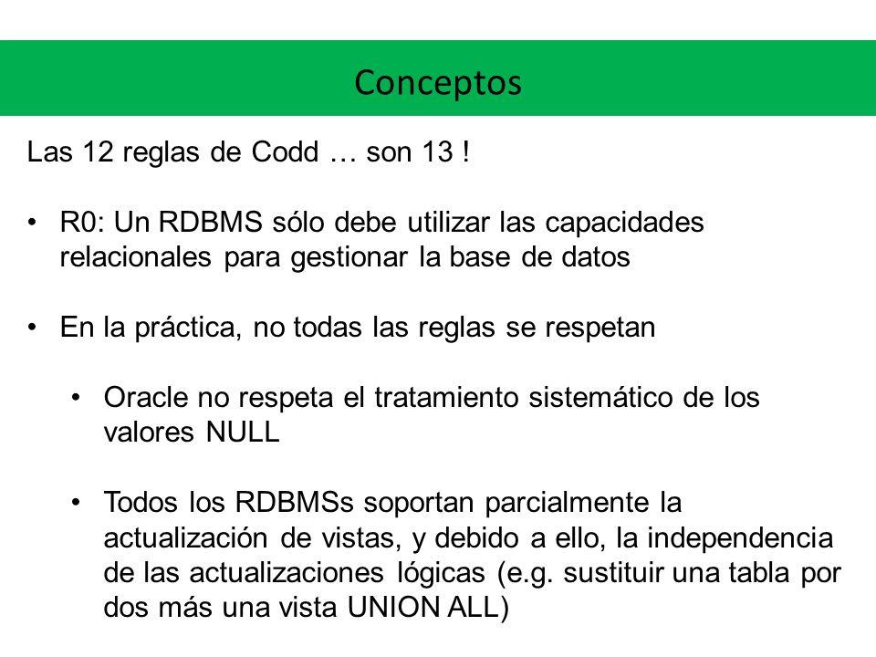 Conceptos Las 12 reglas de Codd … son 13 !