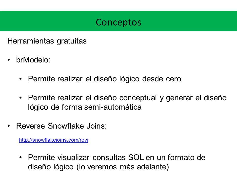 Conceptos Herramientas gratuitas brModelo: