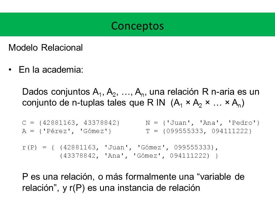 Conceptos Modelo Relacional En la academia: