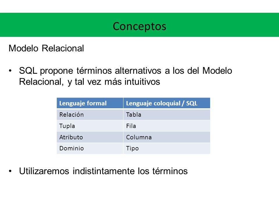 Conceptos Modelo Relacional