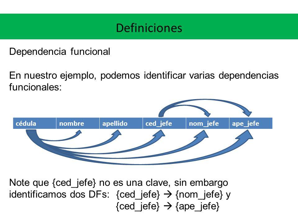 Definiciones Dependencia funcional