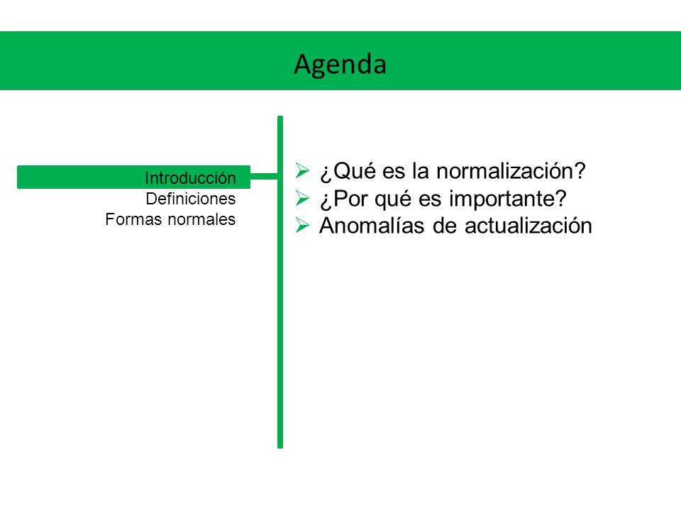 Agenda ¿Qué es la normalización ¿Por qué es importante