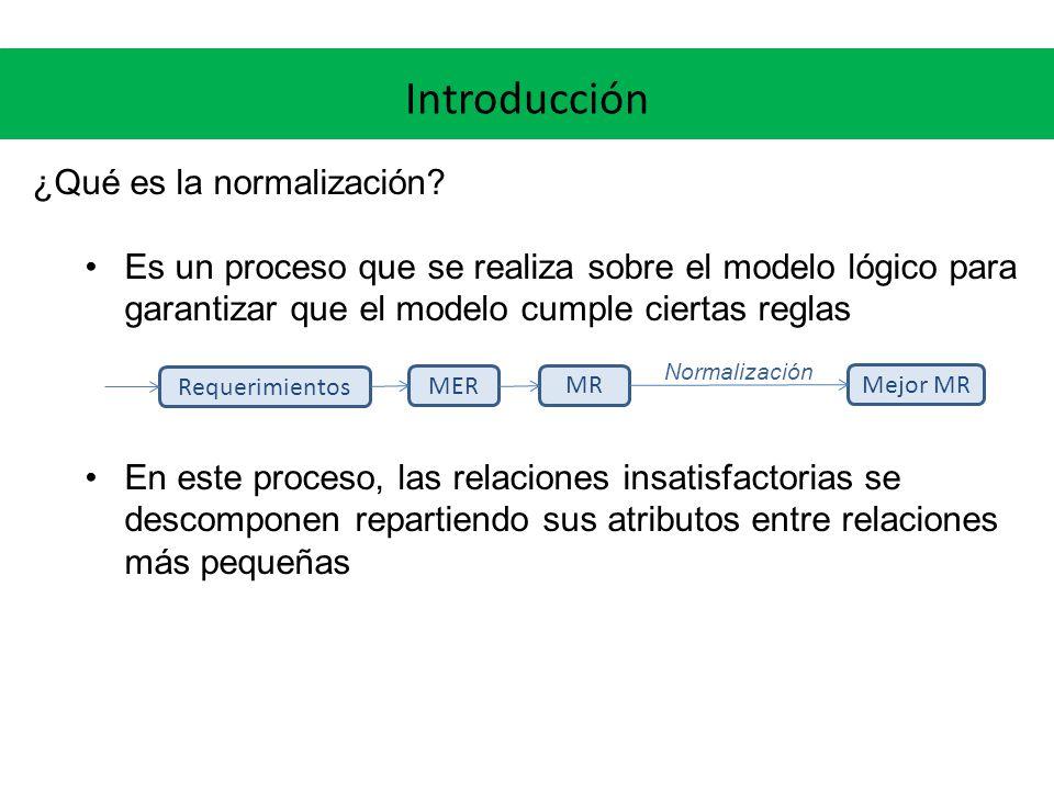 Introducción ¿Qué es la normalización