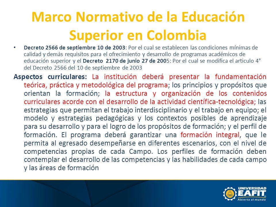 Marco Normativo de la Educación Superior en Colombia