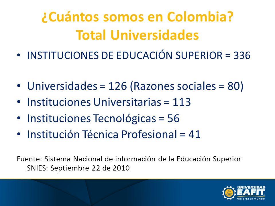 ¿Cuántos somos en Colombia Total Universidades