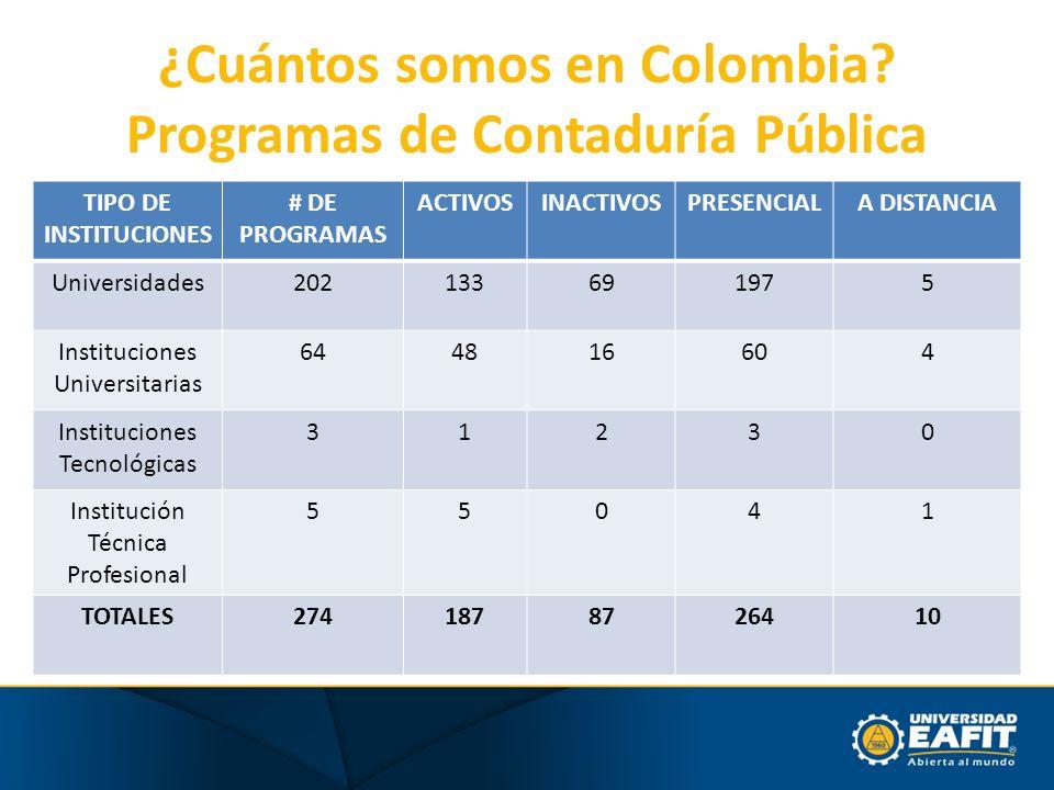 ¿Cuántos somos en Colombia Programas de Contaduría Pública