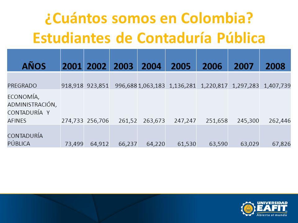 ¿Cuántos somos en Colombia Estudiantes de Contaduría Pública