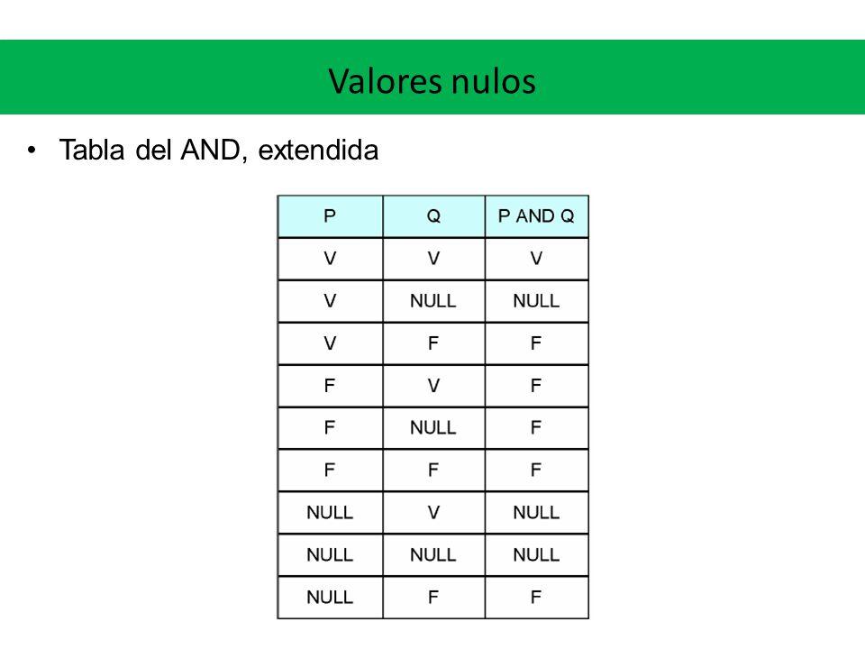 Valores nulos Tabla del AND, extendida