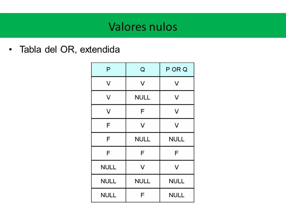 Valores nulos Tabla del OR, extendida