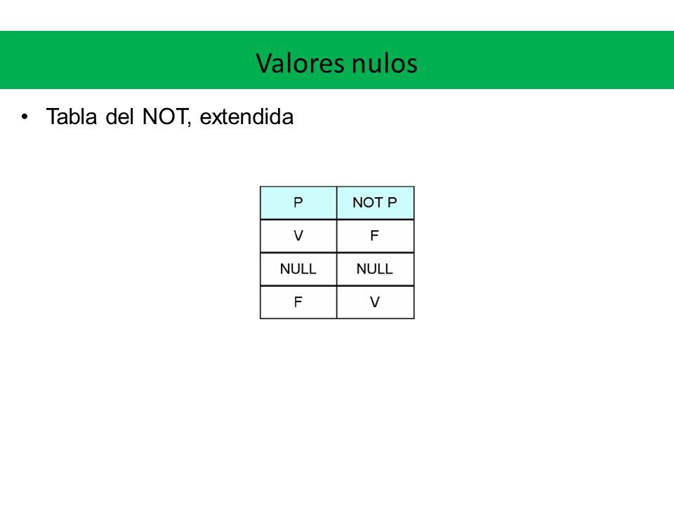 Valores nulos Tabla del NOT, extendida