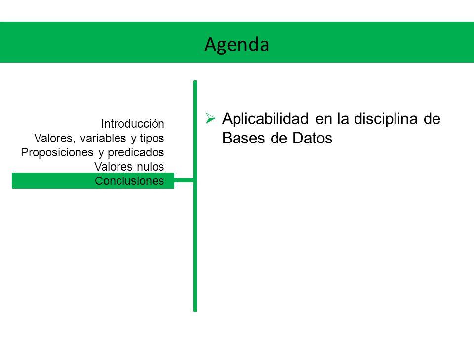 Agenda Aplicabilidad en la disciplina de Bases de Datos Introducción