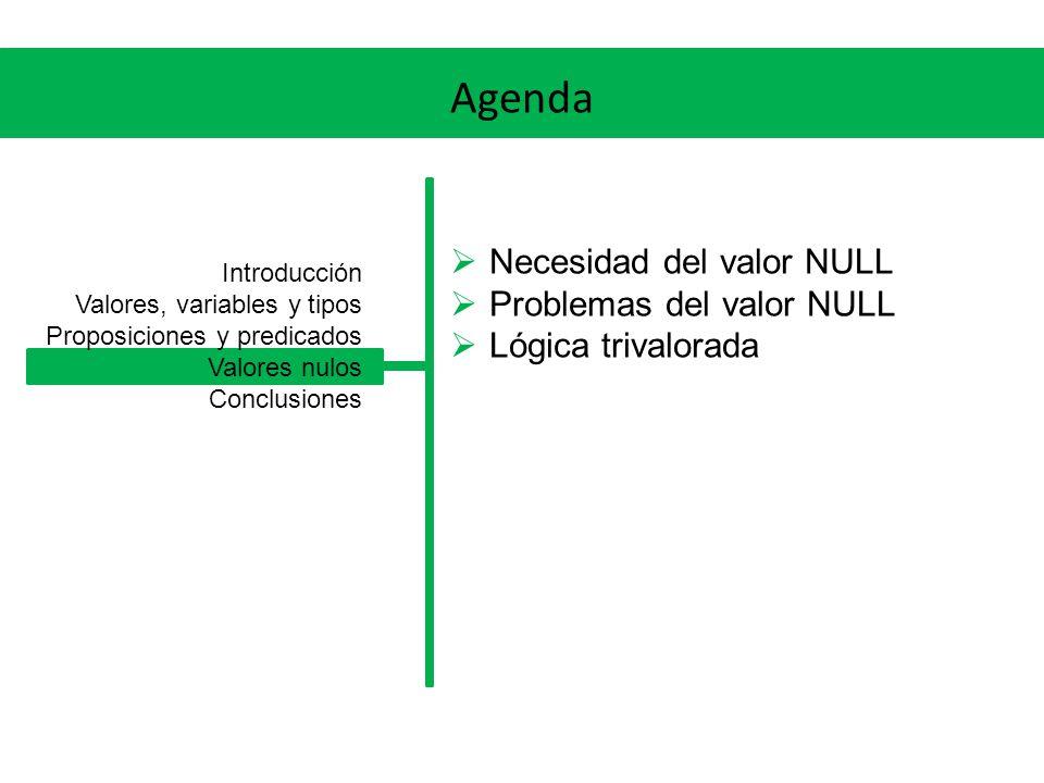 Agenda Necesidad del valor NULL Problemas del valor NULL