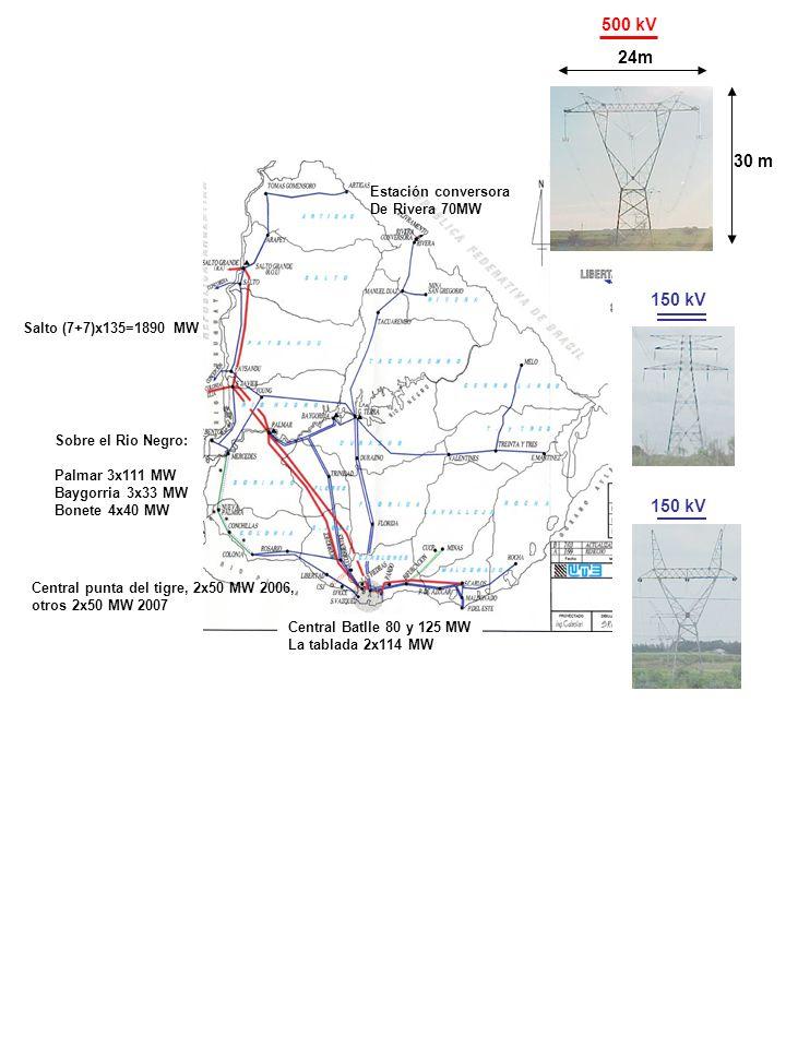 500 kV 24m 30 m 150 kV 150 kV Estación conversora De Rivera 70MW