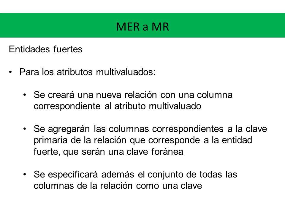 MER a MR Entidades fuertes Para los atributos multivaluados: