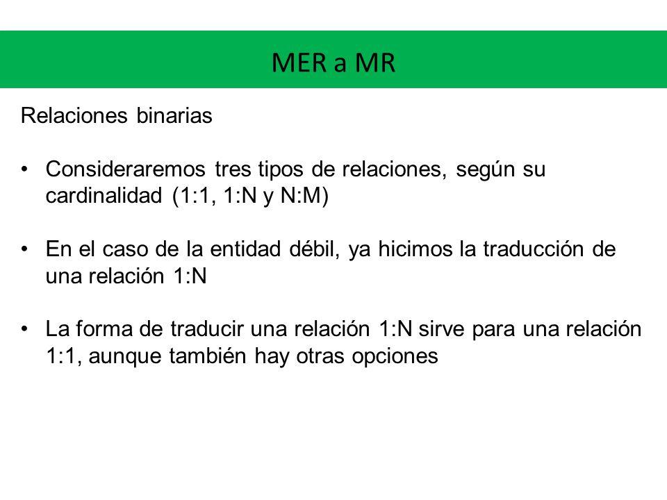 MER a MR Relaciones binarias