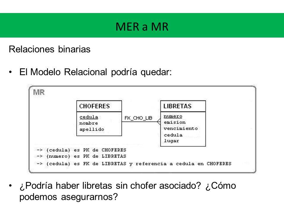 MER a MR Relaciones binarias El Modelo Relacional podría quedar: