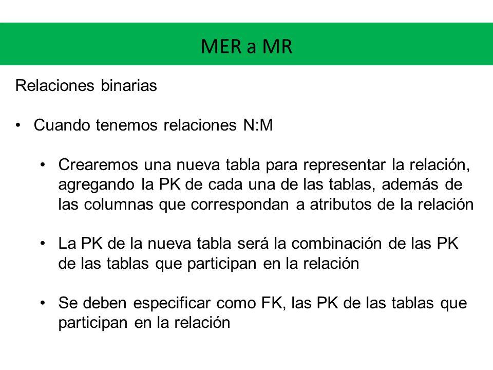 MER a MR Relaciones binarias Cuando tenemos relaciones N:M