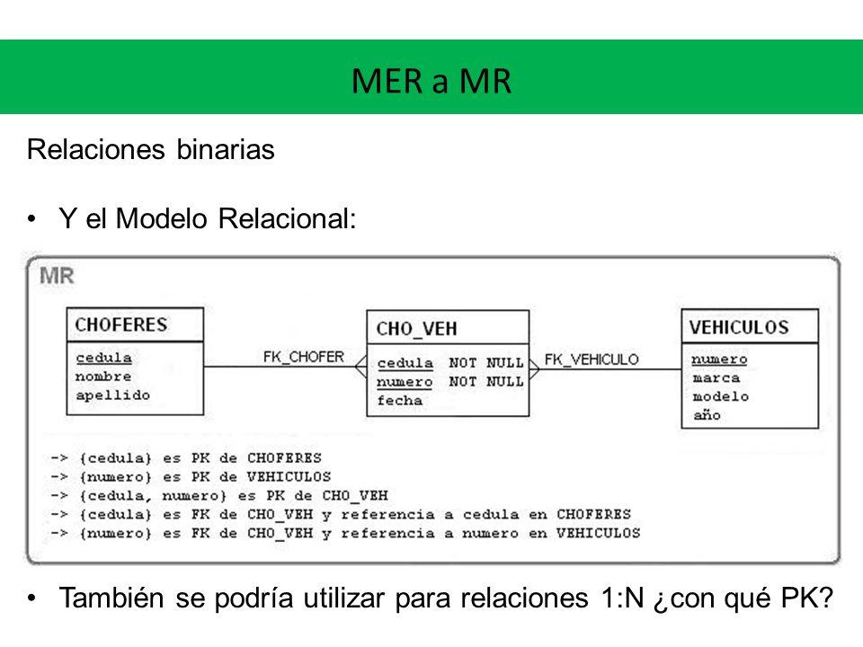 MER a MR Relaciones binarias Y el Modelo Relacional: