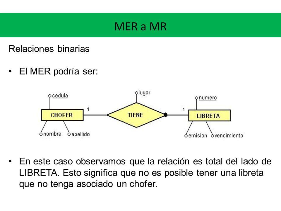 MER a MR Relaciones binarias El MER podría ser:
