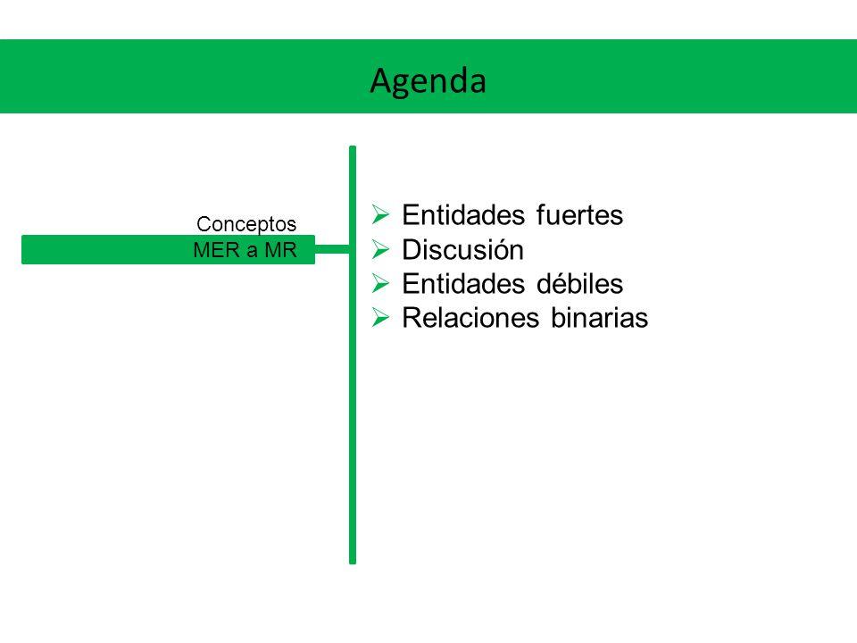 Agenda Entidades fuertes Discusión Entidades débiles