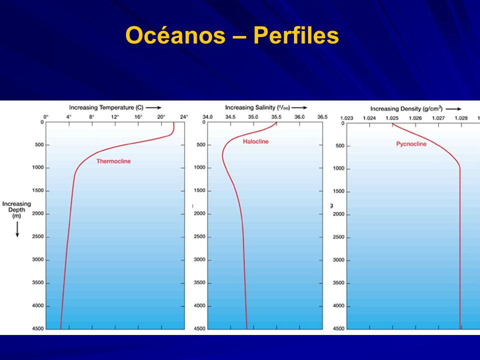 Océanos – Perfiles