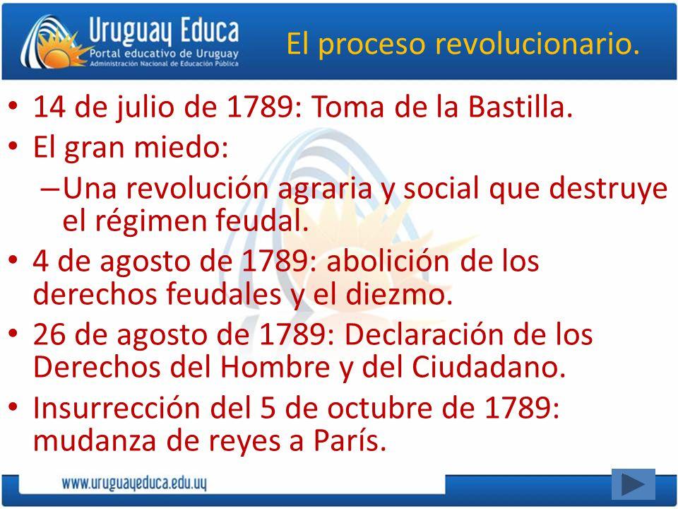 El proceso revolucionario.