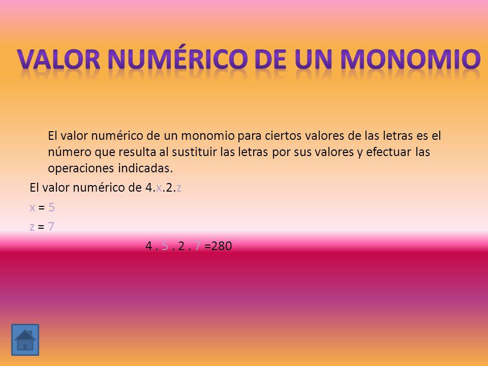 Valor numérico de un monomio