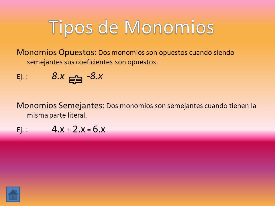 Tipos de Monomios Monomios Opuestos: Dos monomios son opuestos cuando siendo semejantes sus coeficientes son opuestos.