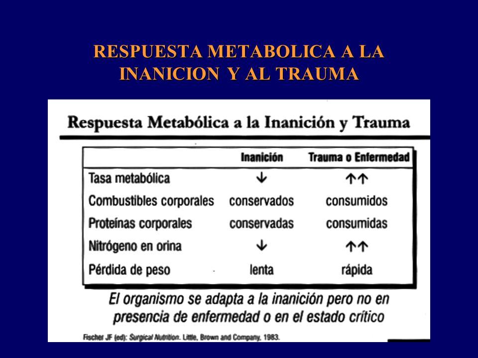 RESPUESTA METABOLICA A LA INANICION Y AL TRAUMA