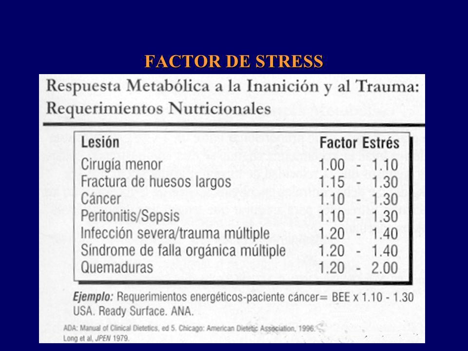 FACTOR DE STRESS