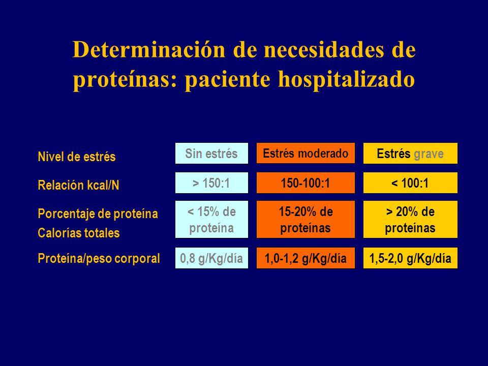 Determinación de necesidades de proteínas: paciente hospitalizado