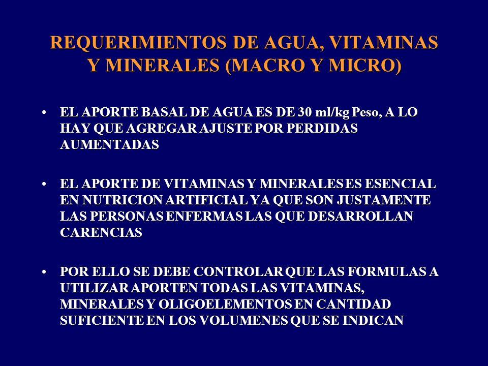 REQUERIMIENTOS DE AGUA, VITAMINAS Y MINERALES (MACRO Y MICRO)