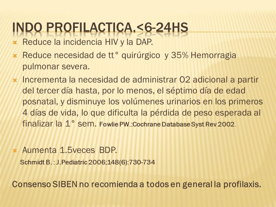 INDO PROFILACTICA.<6-24hs