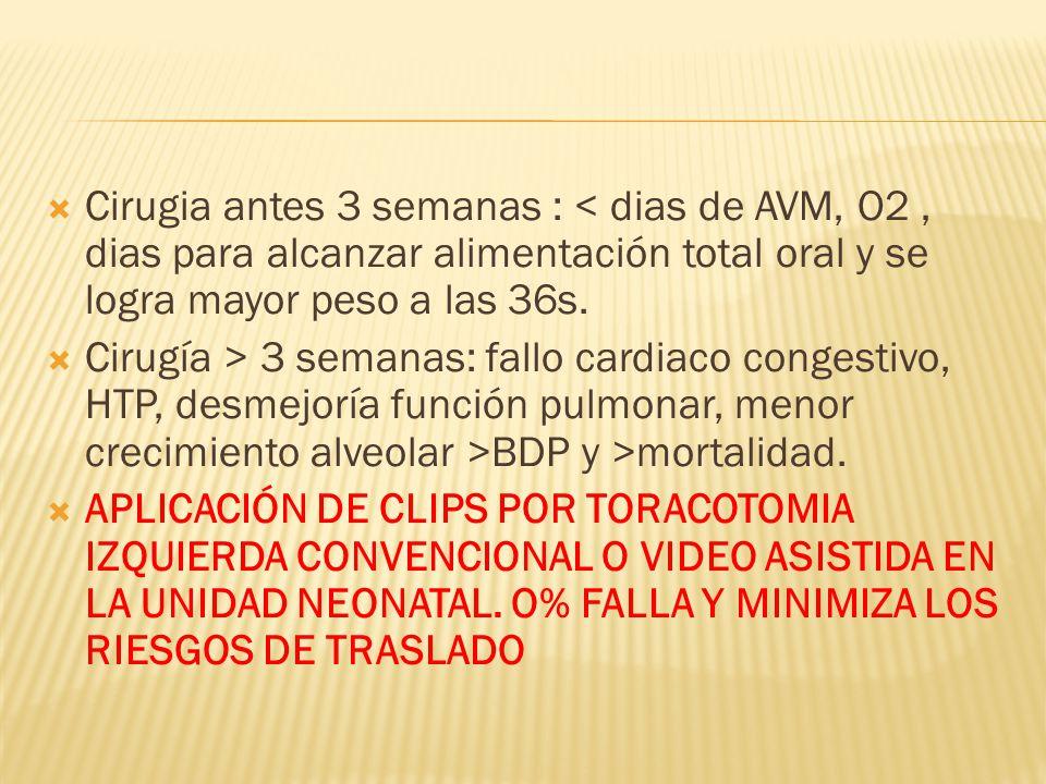 Cirugia antes 3 semanas : < dias de AVM, O2 , dias para alcanzar alimentación total oral y se logra mayor peso a las 36s.