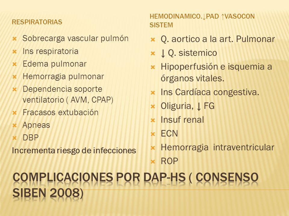 Complicaciones por DAP-hs ( consenso SIBEN 2008)