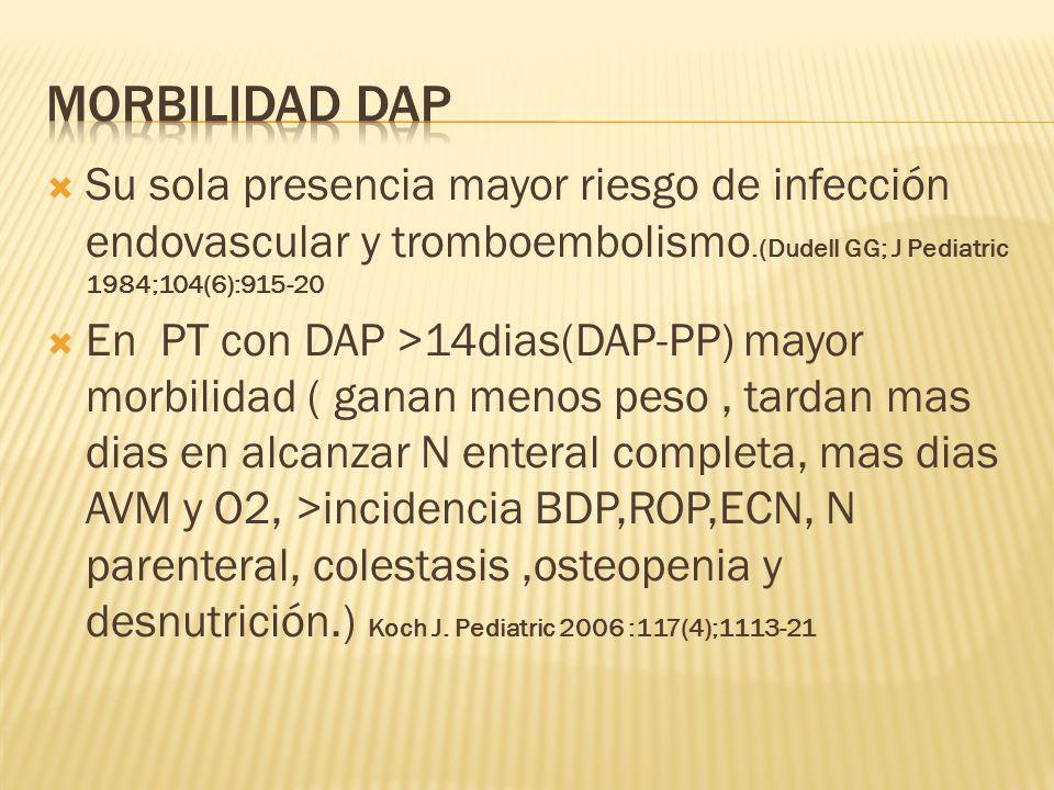 MORBILIDAD dap Su sola presencia mayor riesgo de infección endovascular y tromboembolismo.(Dudell GG; J Pediatric 1984;104(6):915-20.