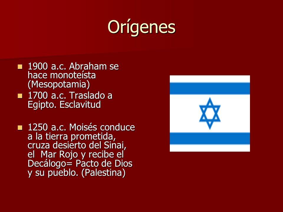 Orígenes 1900 a.c. Abraham se hace monoteísta (Mesopotamia)