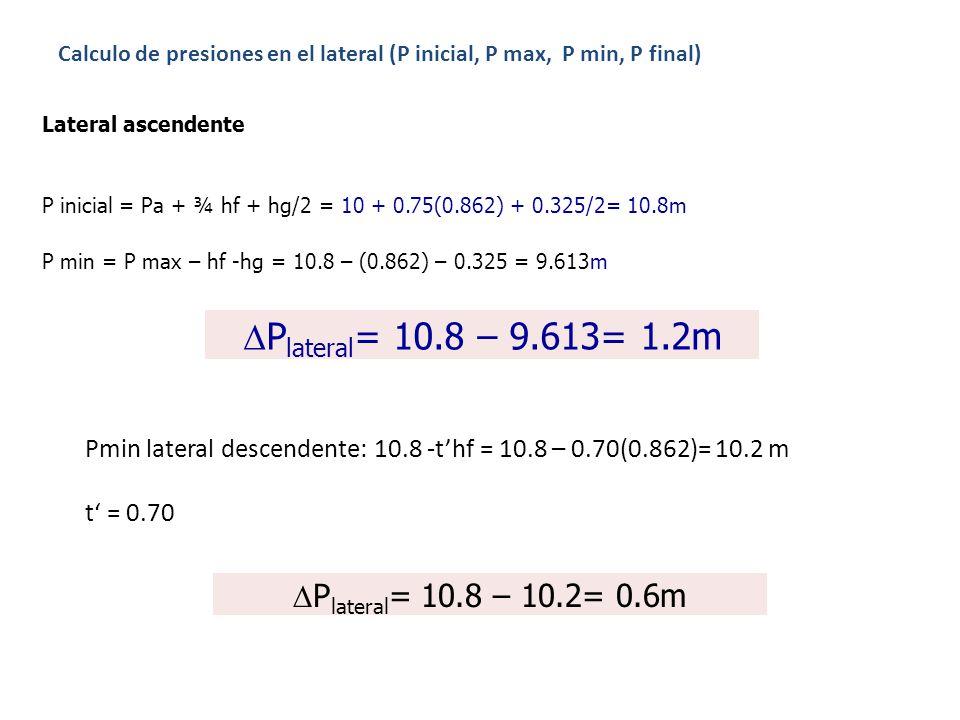 DPlateral= 10.8 – 9.613= 1.2m DPlateral= 10.8 – 10.2= 0.6m