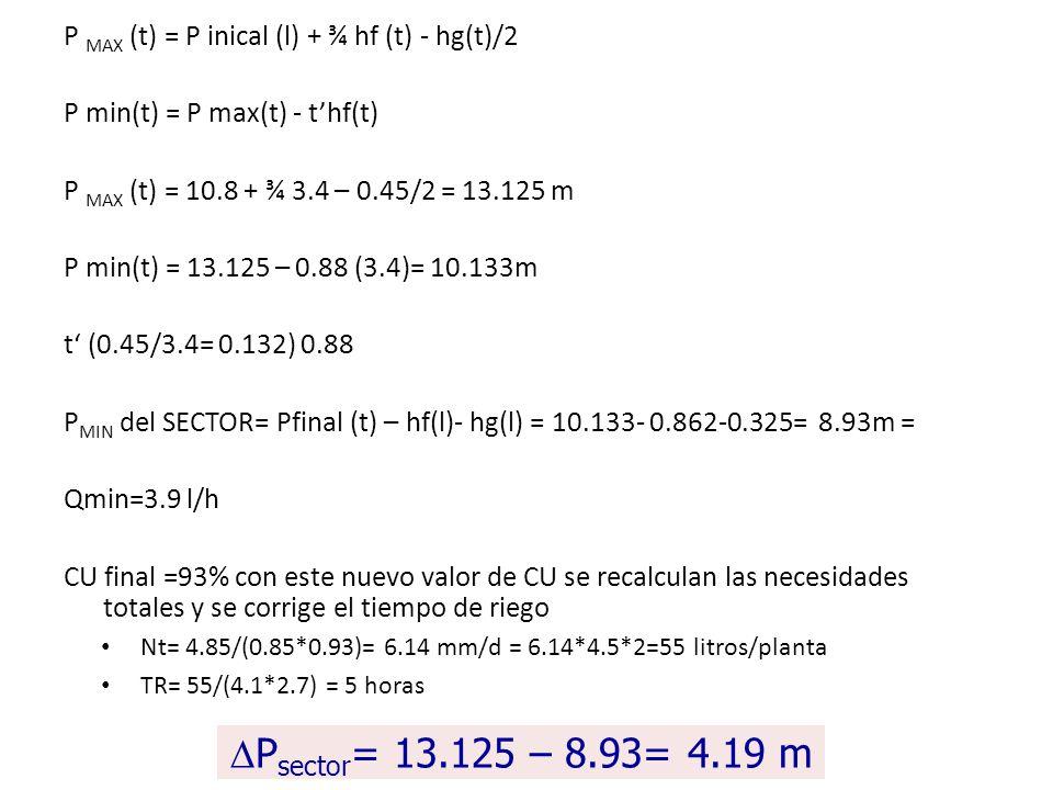 P MAX (t) = P inical (l) + ¾ hf (t) - hg(t)/2