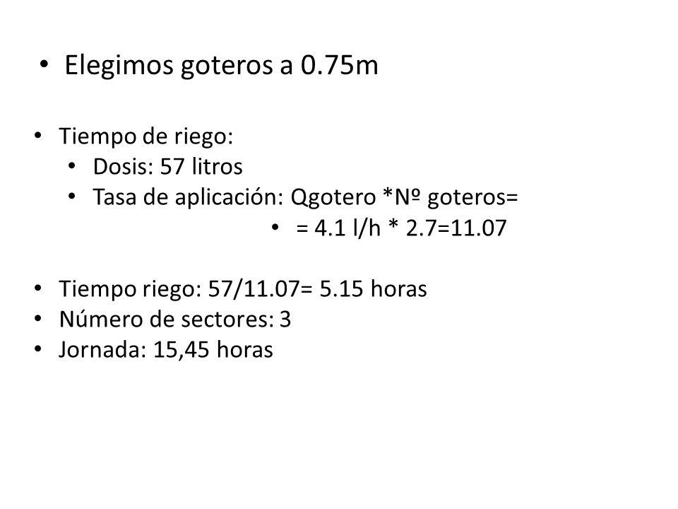 Elegimos goteros a 0.75m Tiempo de riego: Dosis: 57 litros