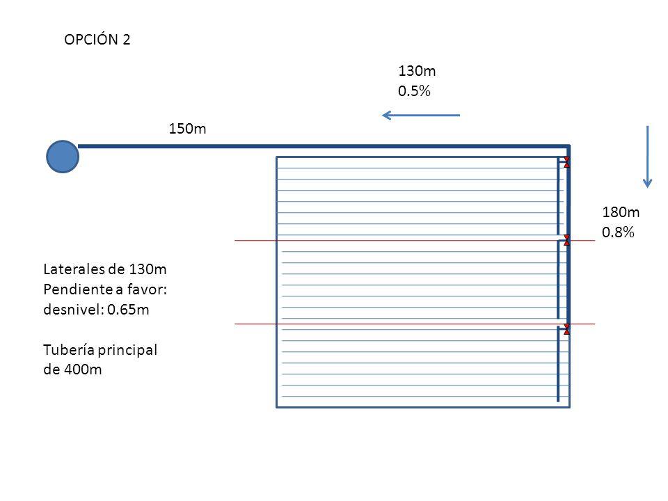 OPCIÓN 2 130m. 0.5% 150m. 180m. 0.8% Laterales de 130m.