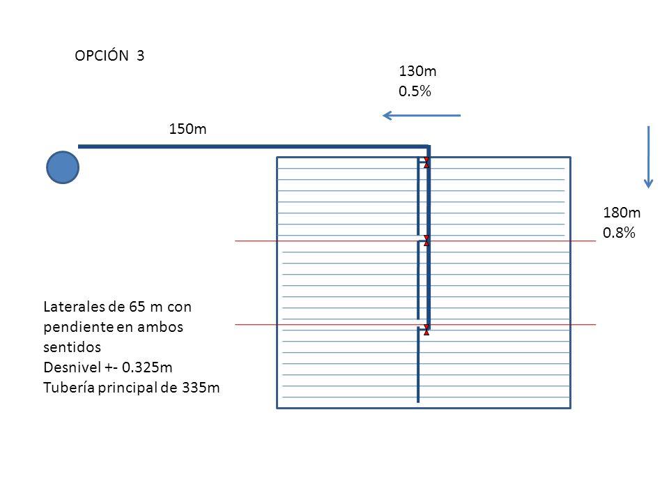 OPCIÓN 3 130m. 0.5% 150m. 180m. 0.8% Laterales de 65 m con pendiente en ambos sentidos. Desnivel +- 0.325m.